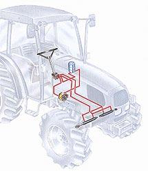 Cilindro idraulico serie DE di sollevamento
